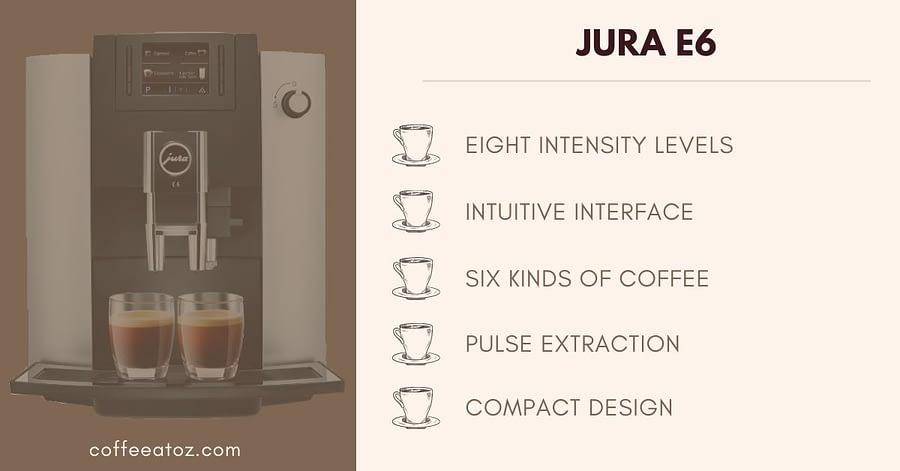 Jura E6 Review