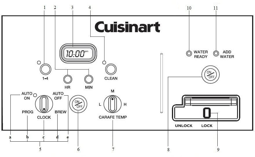 How To Set A Timer On Cuisinart Coffee Maker